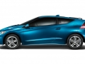 2017 Honda CR-Z side view